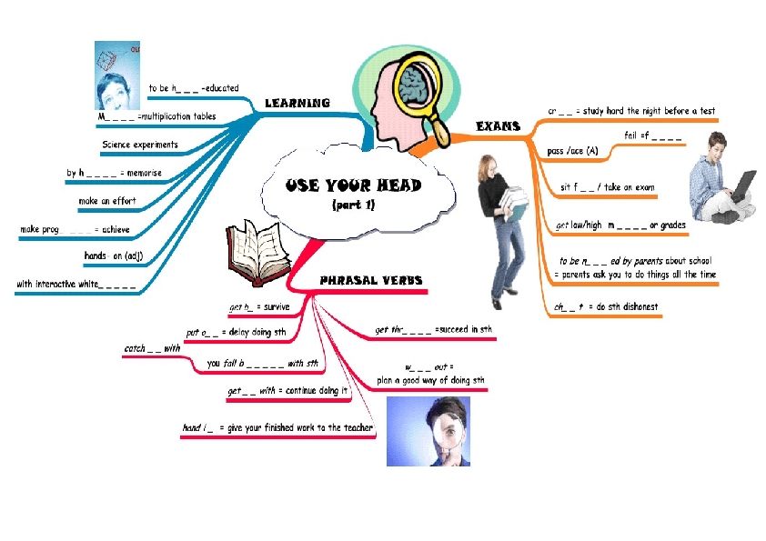 english summary writing