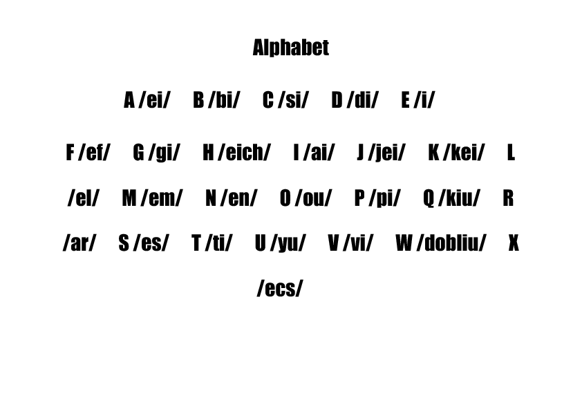 Alphabet With Pronunciation For Spanish Speakers