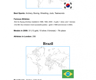 Olympic Country Profiles Activity (Country Profiles)