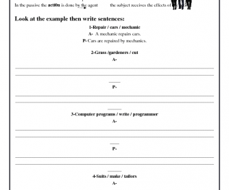Passive Voice Worksheet