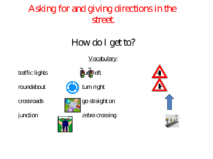 for & Giving Directions in the Street