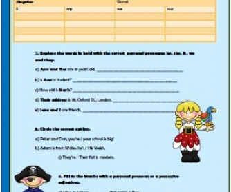 Personal Pronouns and Possessive Adjectives Worksheet