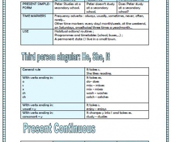 Present Simple vs Present Continuous Intermediate Worksheet