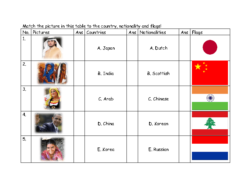 English worksheets: Country Report