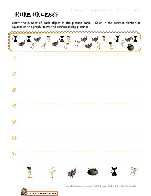 1 More or Less Halloween Counting Activity – Halloween Graphing Worksheets