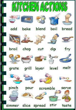 ... poster for teaching or revising the most common cooking verbs