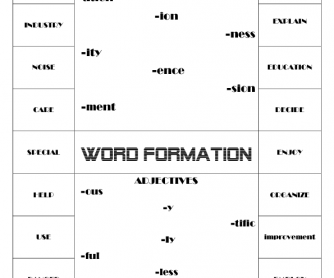 Word Formation Boardgame