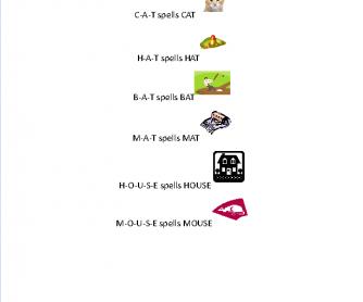 Spelling Songs