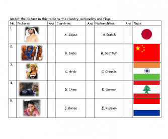 Nationality Worksheet