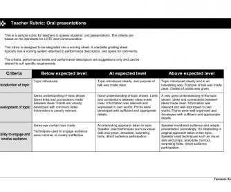 Criteria / Rubric for the Oral Presentation