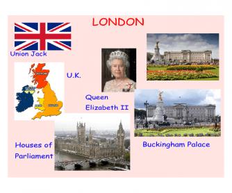 London [Presentation]