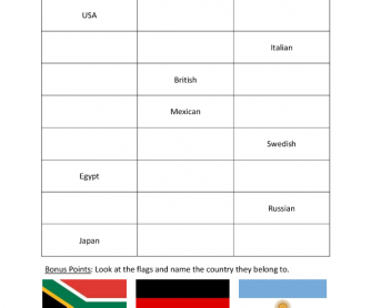 Countries, Nationalities and Languages Activity (Vocab Practice)