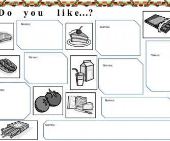 Class Survey: Do You Like (hamburgers, pizza, tomatoes...)?