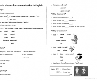 Basic English Phrases for Classroom Communication
