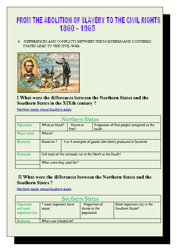 the End of Slavery to the Civil Rights Movement – Civil Rights Worksheet