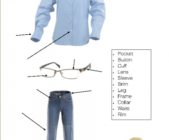 Parts of Clothing - Vocab Match