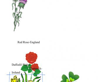 Symbols of the UK