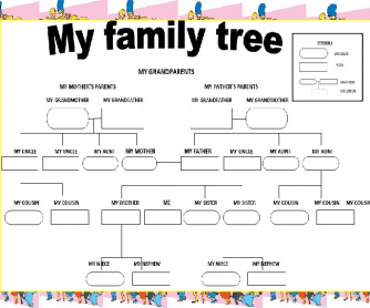 Fun Family Tree
