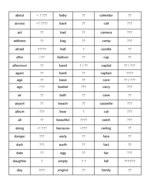 Vocabulary Cards for Beginners [Korean Learners]