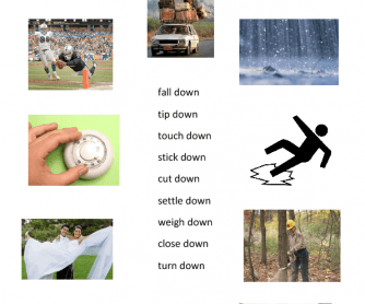 Practise Worksheet for Phrasal Verbs (DOWN)