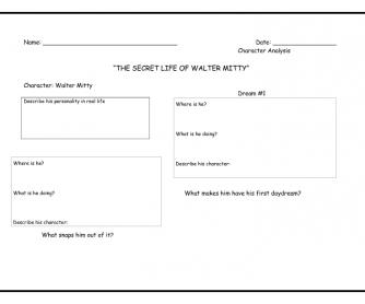 Walter Mitty: Character Analysis