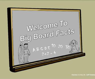 Environment Interactive Board