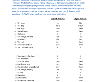 Subject & Object Pronoun Dictation