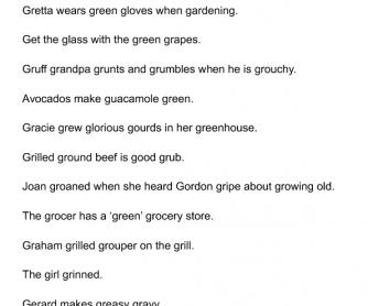 'Gr' Pronunciation Practice [Tongue Twisters]