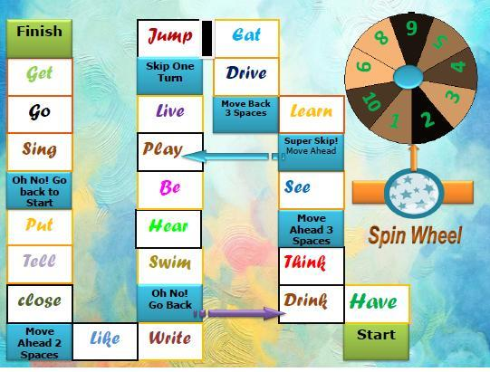 past simple interactive boardgame