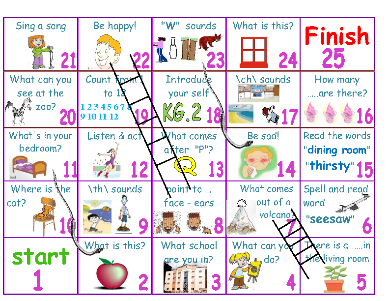 photograph about Snakes and Ladders Printable named Snakes and Ladders Board Match