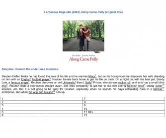 Movie Worksheet: Along Came Polly