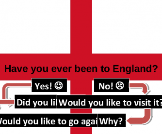 England [PowerPoint Presentation]