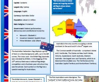 Australia Reading Worksheet