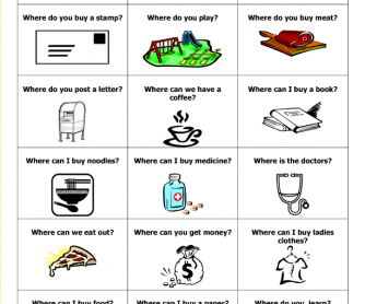 Directions and Places Game