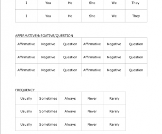 Present Simple (Routine) Sentence-building Game