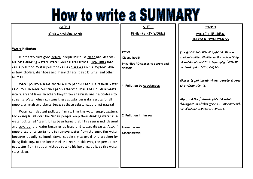 text for summary writing