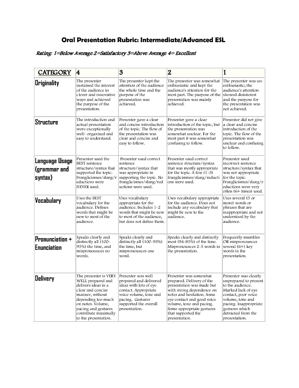 Intermediate/Advanced Oral Presentation Rubric