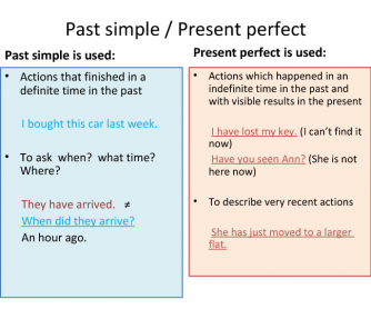 Past Simple vs. Present Perfect