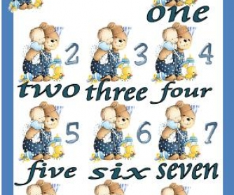 Numbers 1-10 Classroom Poster