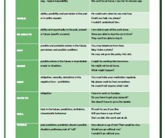 Human Factors und Patientensicherheit in der Akutmedizin 2014