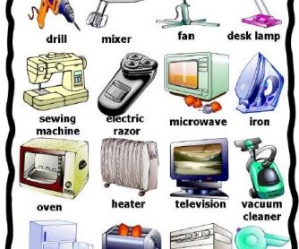 Electrical Things Picture Dictionary
