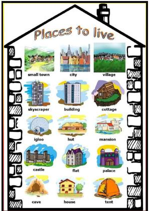 of Houses Picture Dictionary