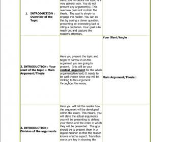 The Argumentative Essay: Blank Student Outline