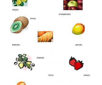 Fruit - a Full Lesson