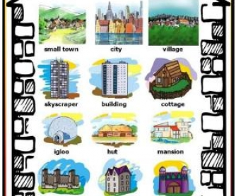 Types of Houses Picture Dictionary