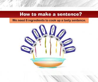 Tasty Sentence