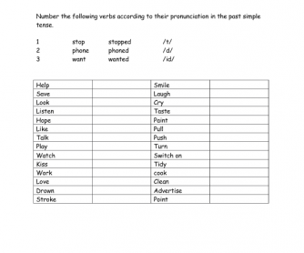Pronunciation of Regular Verbs in Past Simple Tense