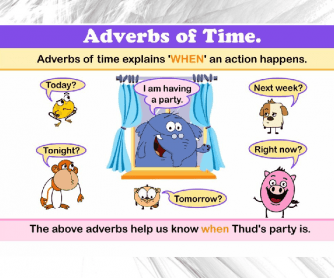 Adverbs: Where is the Party?