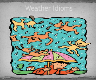 Weather Idioms Presentation