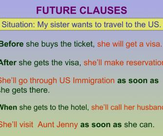 Future Clauses